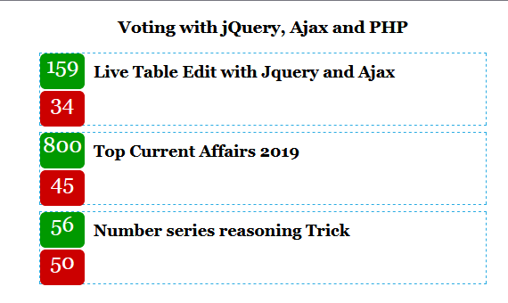 Voting system with jQuery, Ajax and PHP.