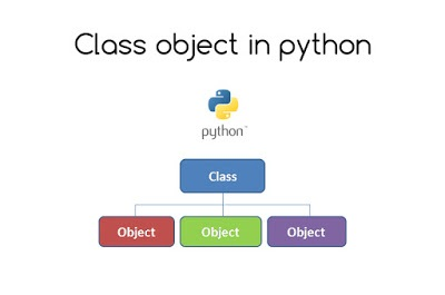 Classes and Objects - Python
